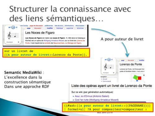 Ateliers Wicri BU Nancy Introduction Diapositive06.png