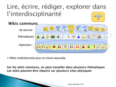 Acfas (2017) Ducloy Diapositive11.png