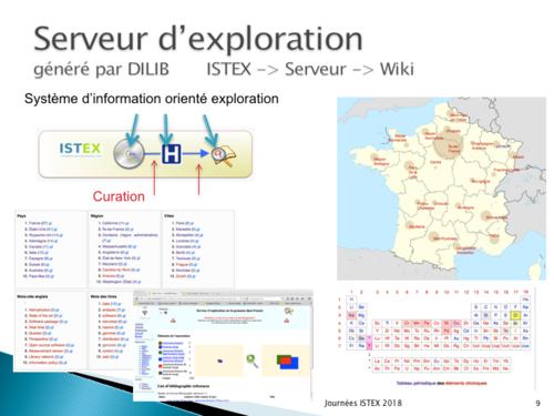 Ateliers Wicri BU Nancy Introduction Diapositive09.png