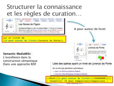 Acfas (2017) Ducloy Diapositive09.png
