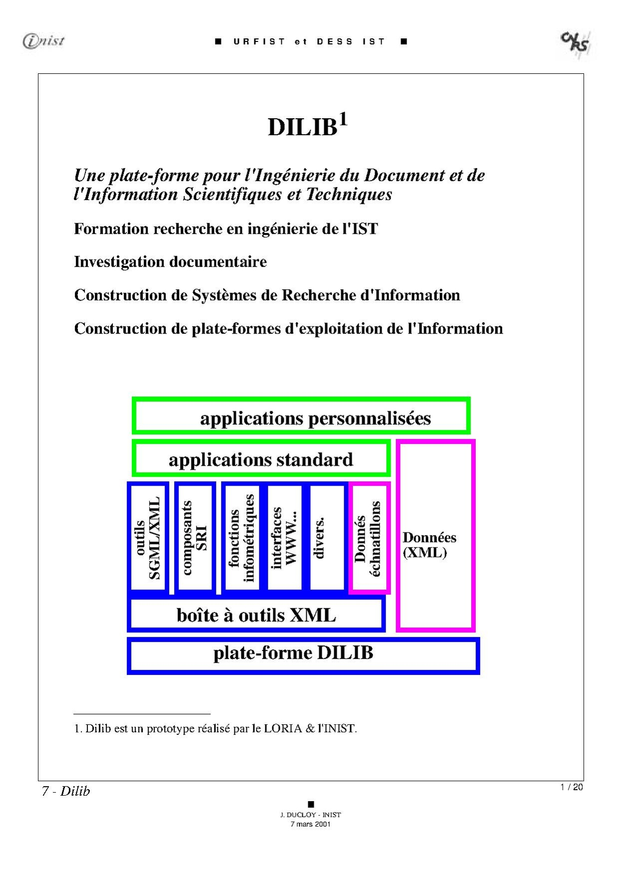 Dilib présentation 2001 urfist.pdf