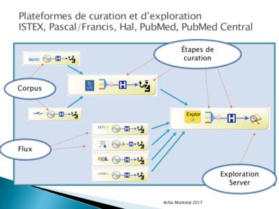 Acfas (2017) Ducloy Diapositive07.png