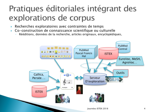 Ateliers Wicri BU Nancy Introduction Diapositive04.png
