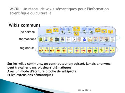 Ateliers Wicri BU Nancy Introduction Diapositive02.png