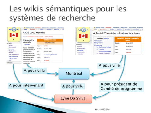Ateliers Wicri BU Nancy Introduction Diapositive07.png